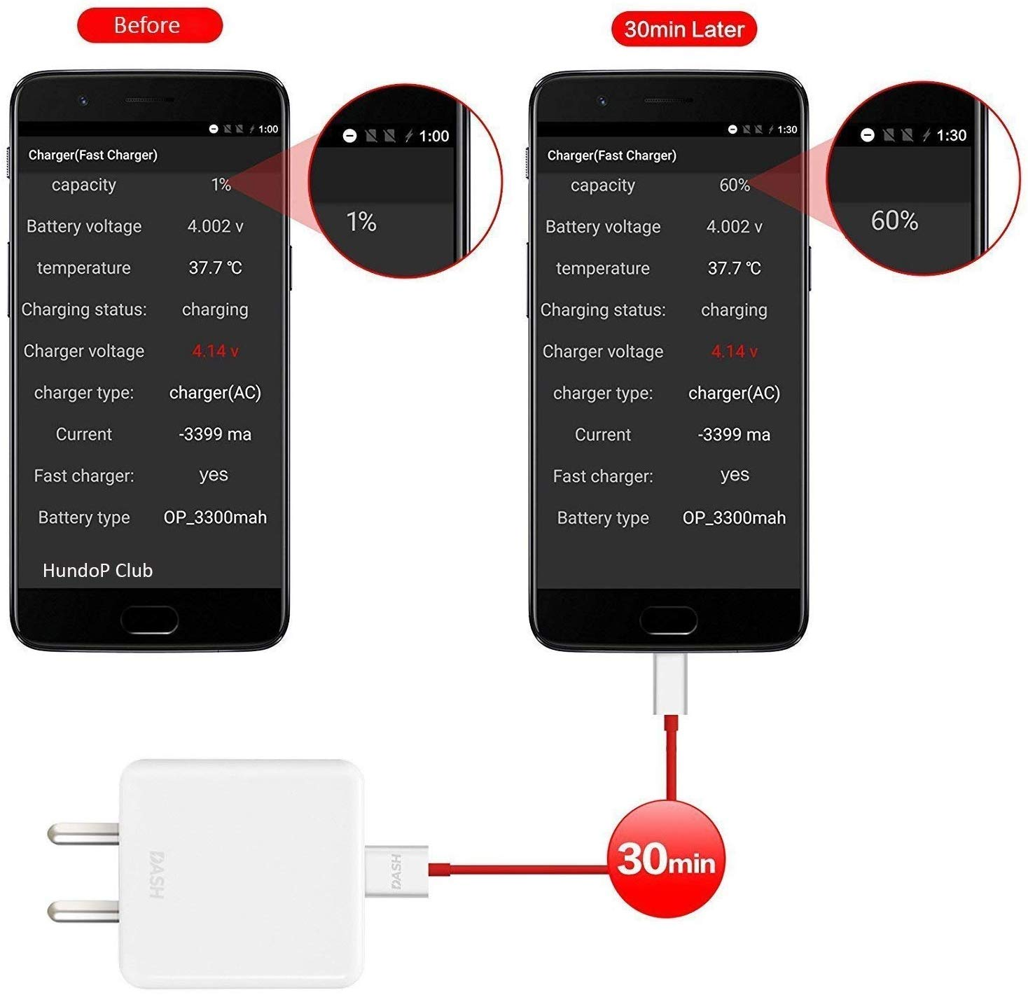 Rednix Compatible Dash/Warp Data Sync Fast Charging Cable Supported for All C Type Devices (Red and White)