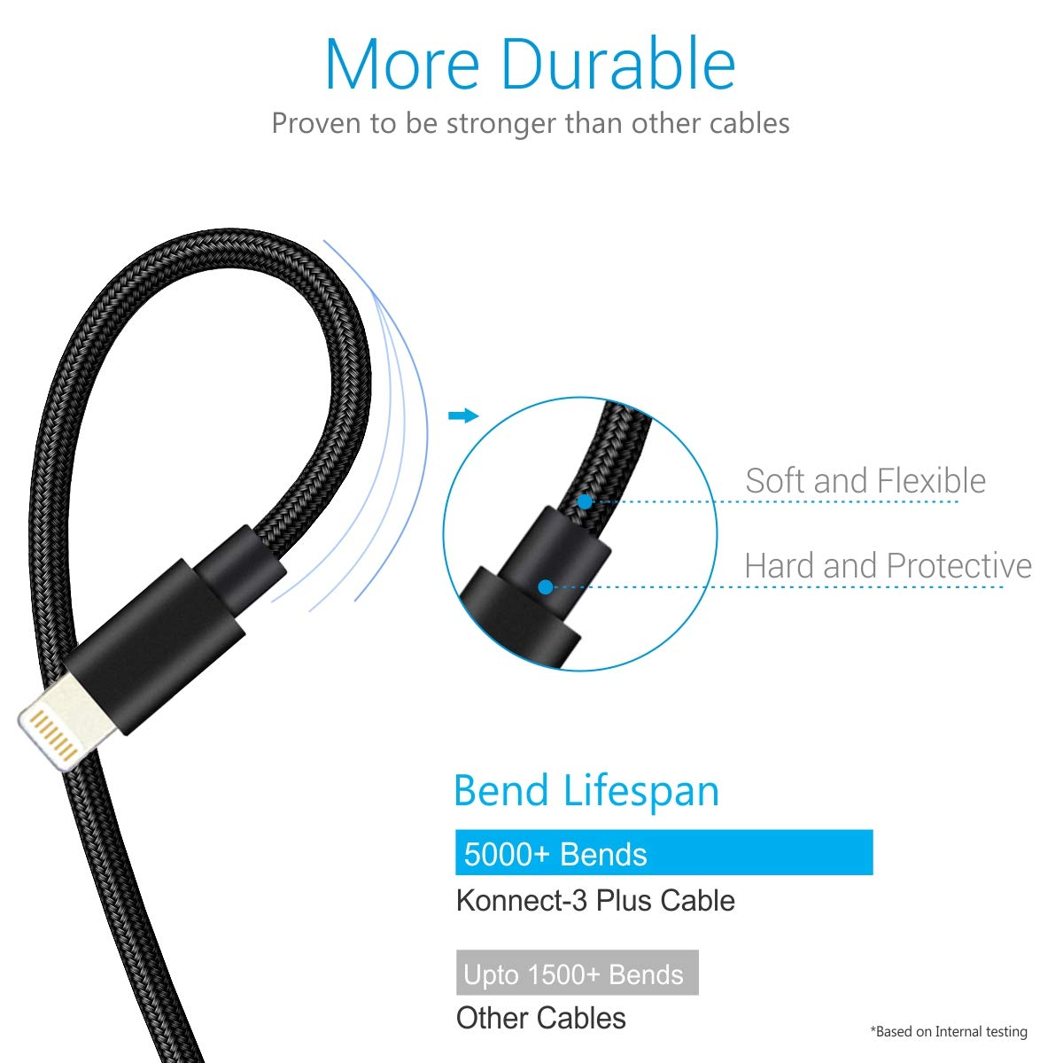 Portronics Konnect-3 Plus 3-in-1 Charging Cable (Black)