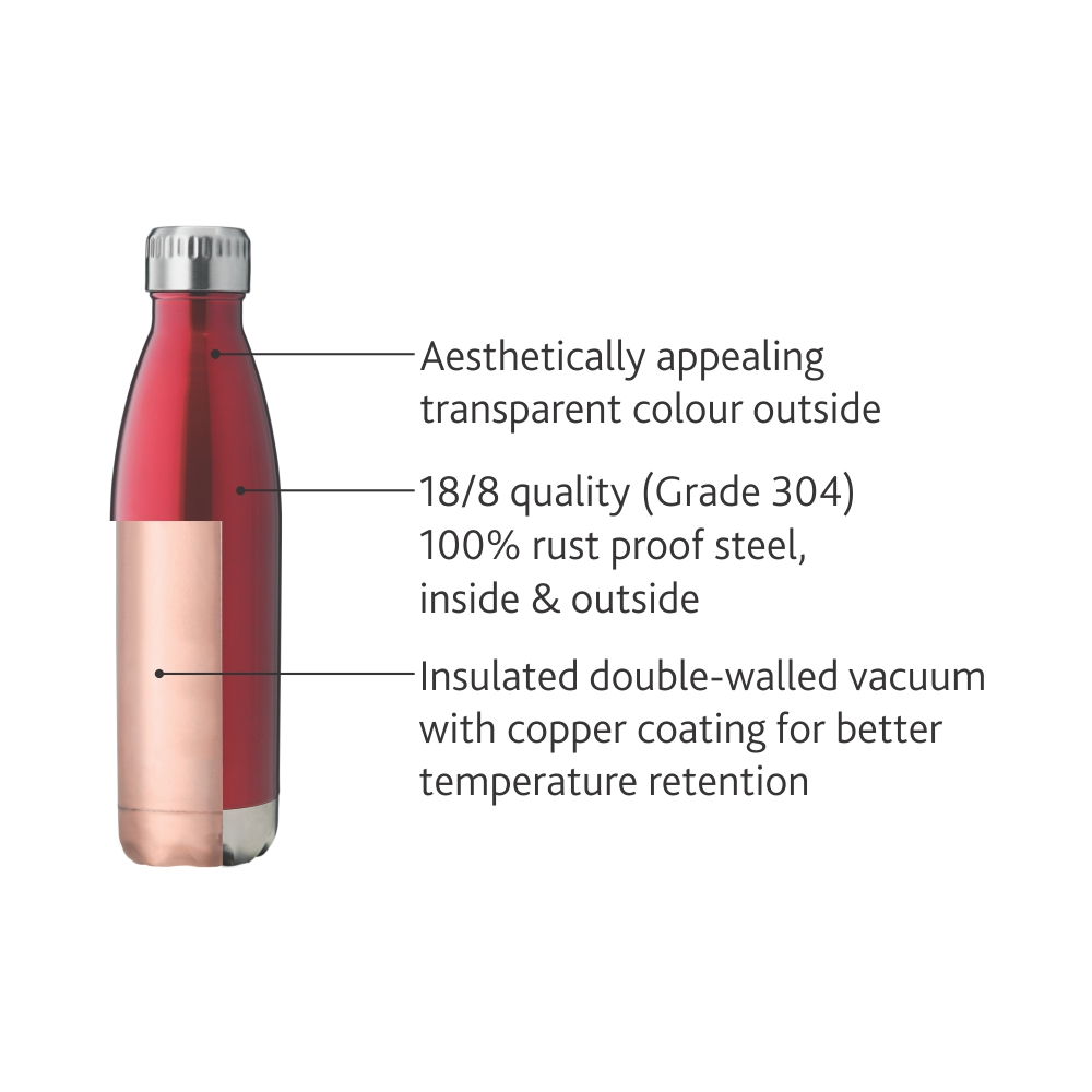 Borosil Stainless Steel TRANS BOLT - Vacuum Insulated Flask Water bottle, Red, 500ML(FGBOL0500RD)