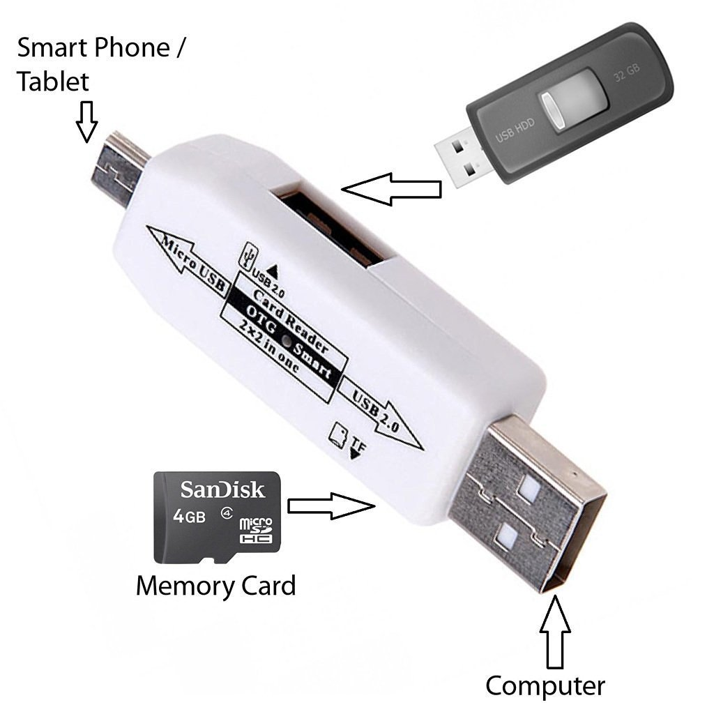 Pinnaclz OTG Adapter/Reader for Pen Drive and Micro SD Card (Assorted Colour)