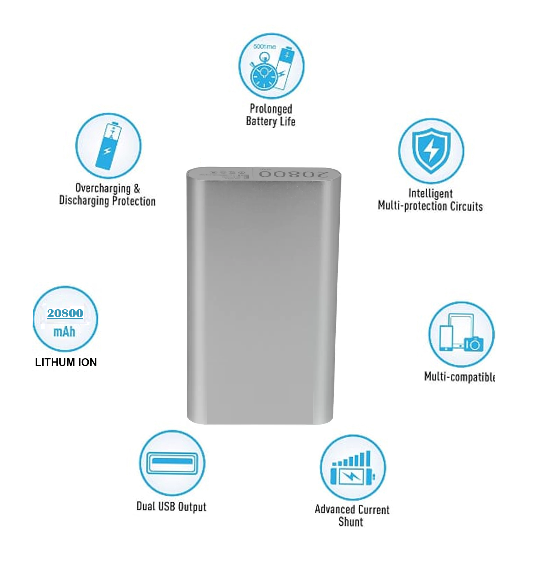 HBNS 20800mAh Power Bank With Fast Charging Speed,Lithiom ion Battery,Fast Charger