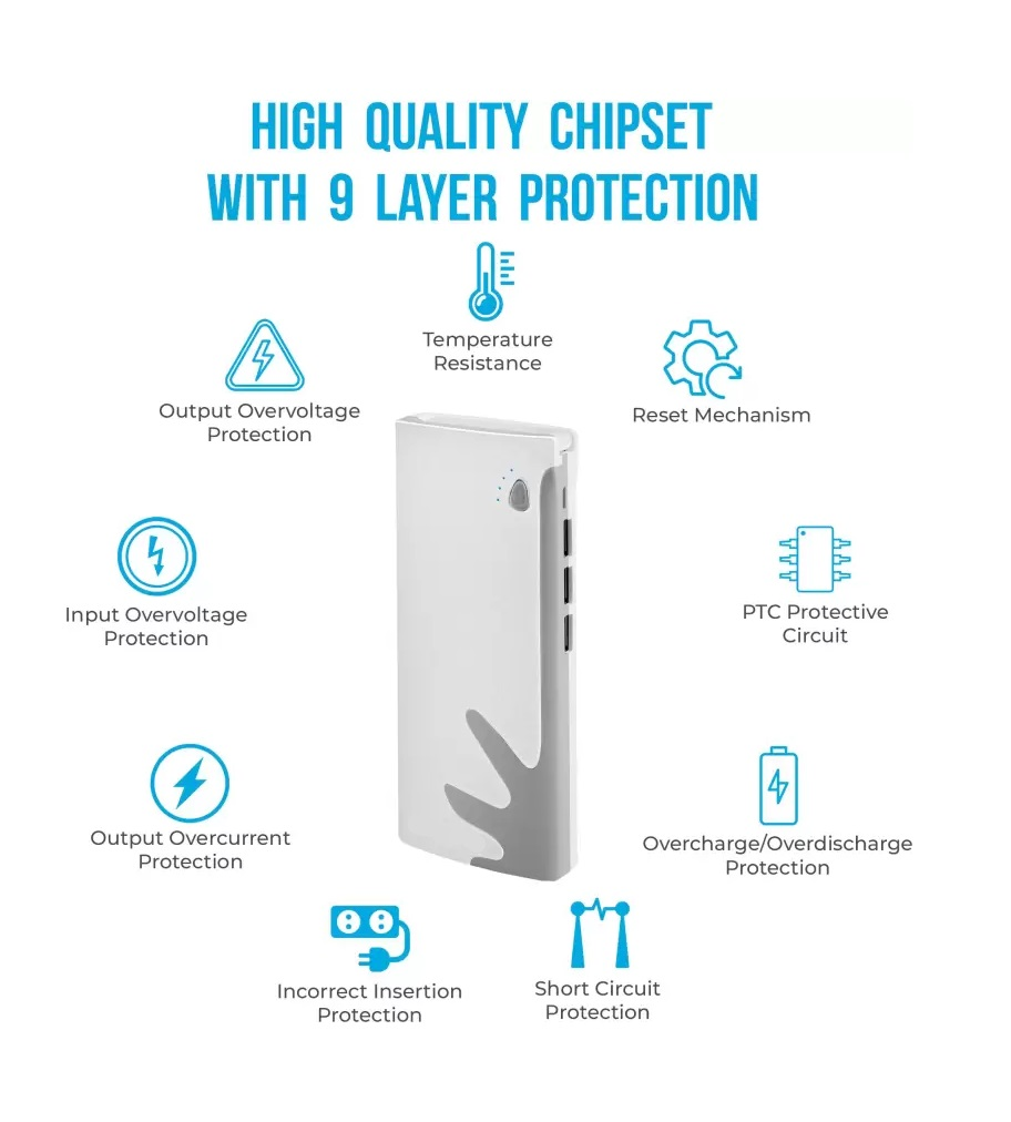 HBNS Ambrane 20000mAh Power Bank With Fast Charging Speed,Lithiom ion Battery,Fast Charger