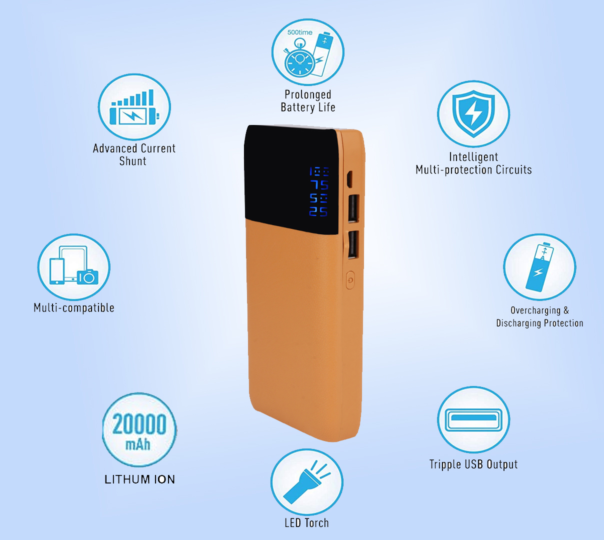HBNS P2 20000mAh Power Bank With Fast Charging Speed,Lithiom ion Battery,Fast Charger